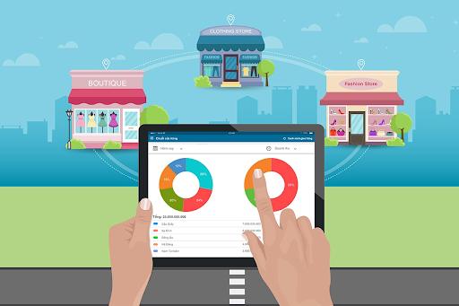 Các ưu điểm nổi bật của phần mềm quản lý bán hàng miễn phí an việt soft