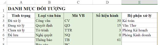 Danh mục đối tượng Excel